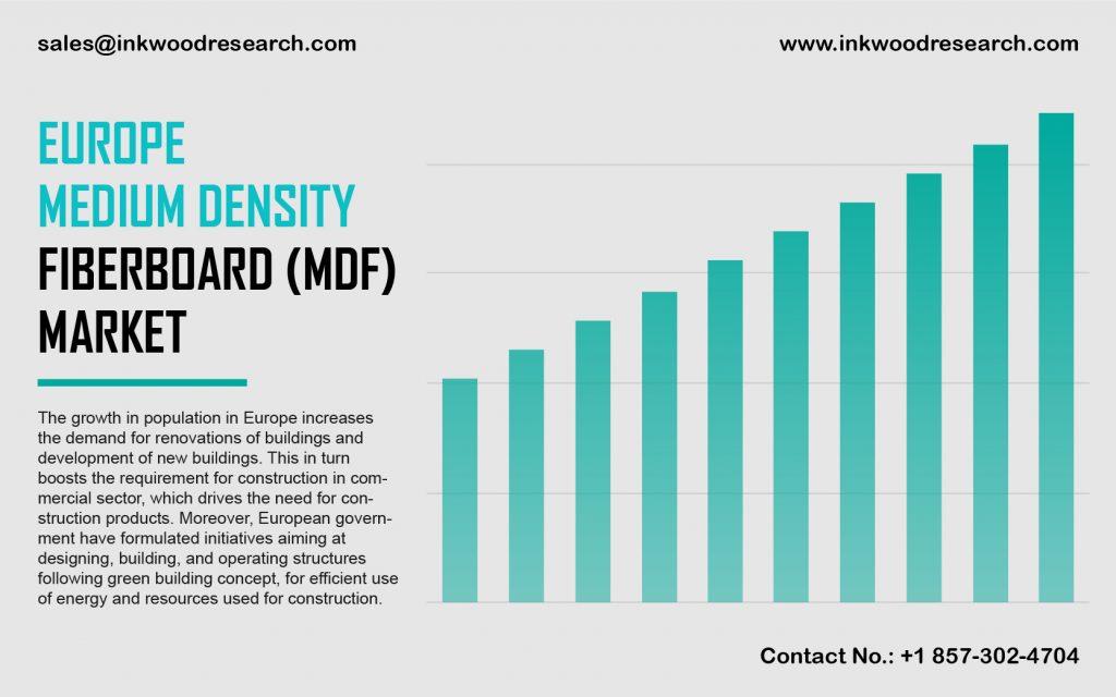 europe medium density fiberboard market