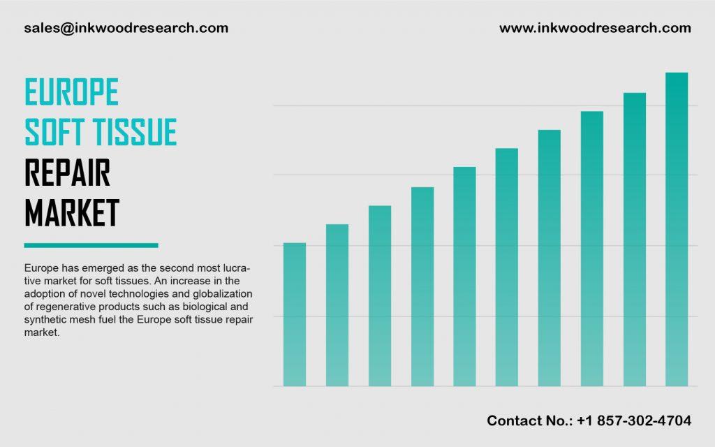 europe soft tissue repair market