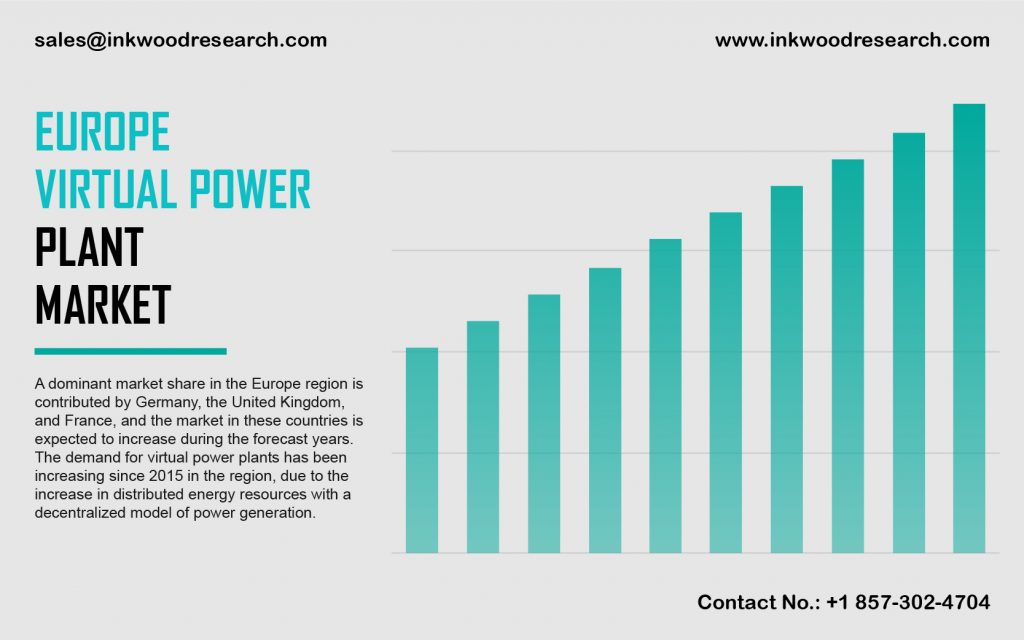 europe-virtual-power-plant-market