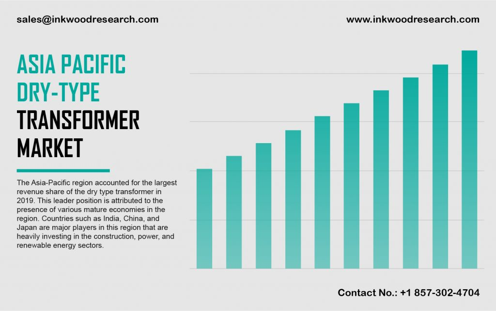 asia-pacific-dry-type-transformer-market