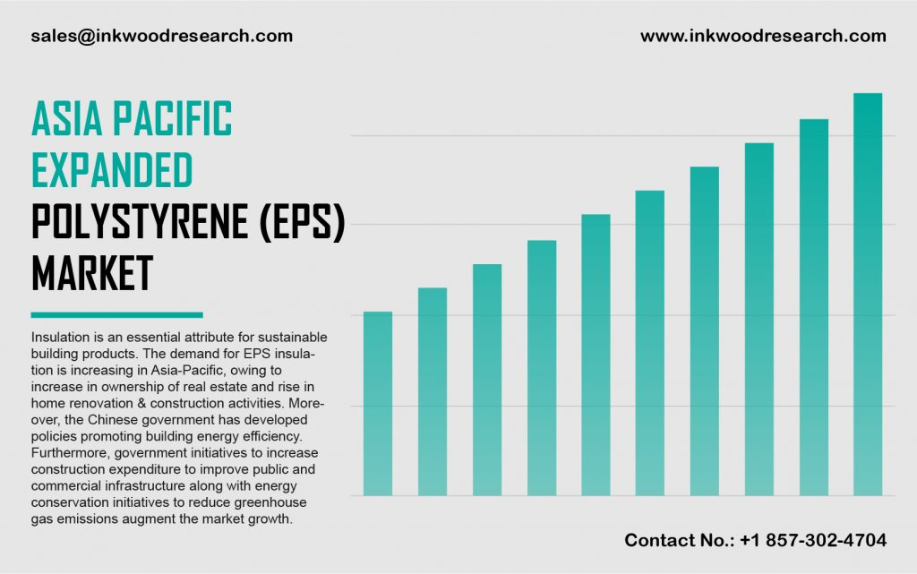 asia-pacific-expanded-polystyrene-market