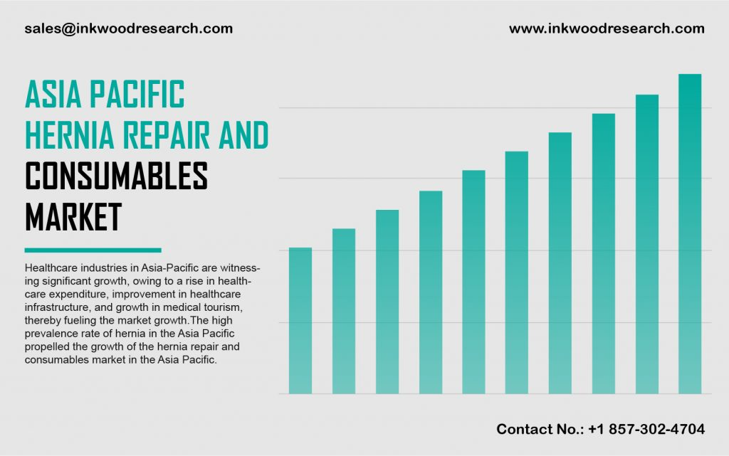 asia-pacific-hernia-repair-devices-and-consumables-market
