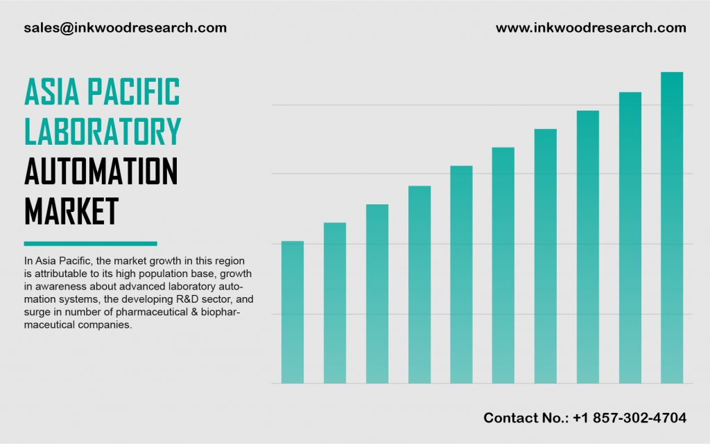 asia-pacific-laboratory-automation-market