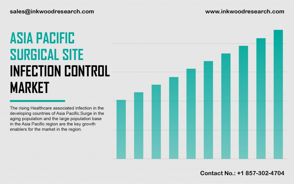 asia-pacific-surgical-site-infection-control-market