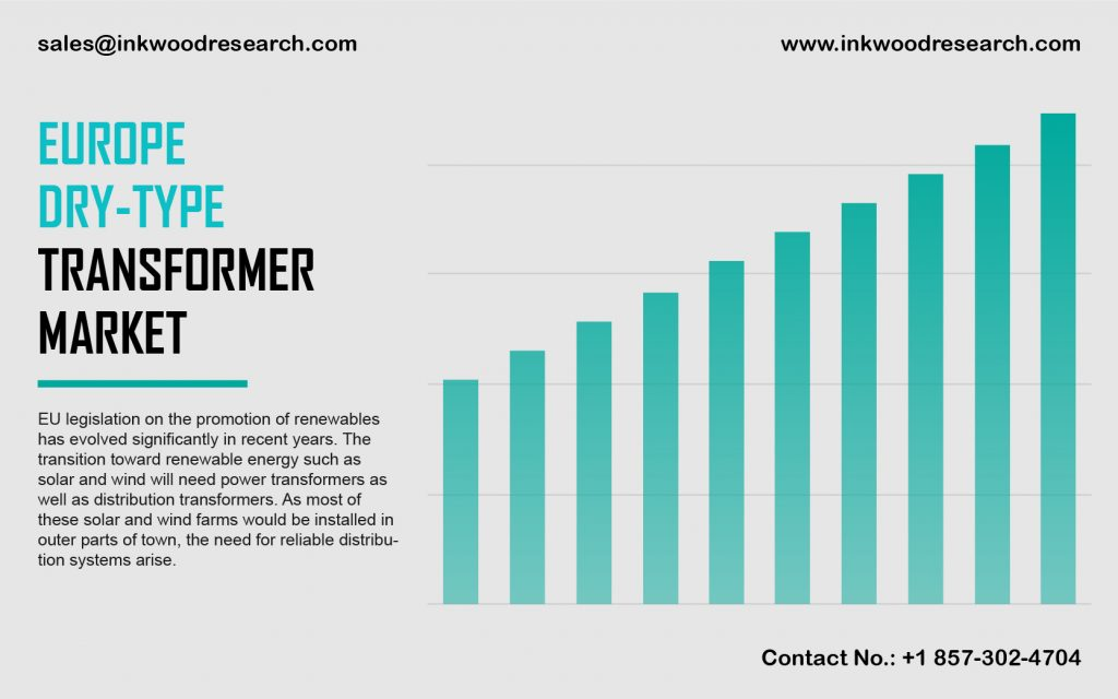 europe-dry-type-transformer-market