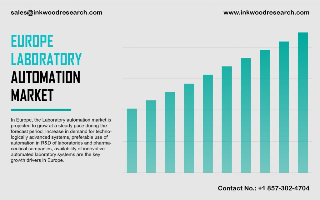europe-laboratory-automation-market