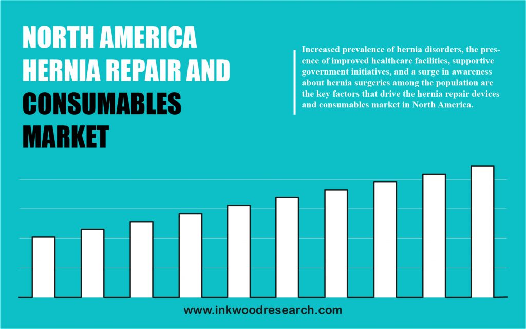 north-america-hernia-repair-devices-and-consumables-market