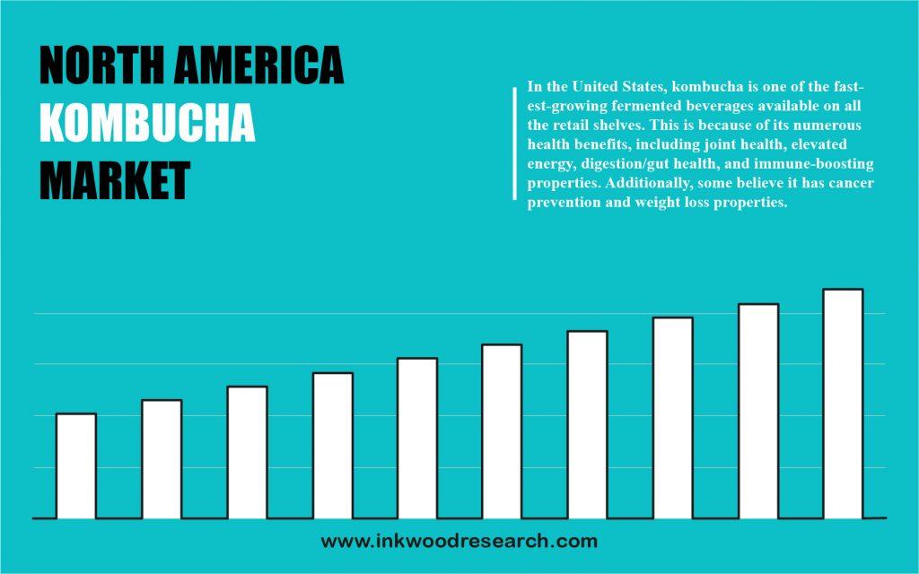 north-america-kombucha-market