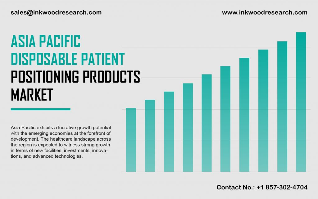 asia-pacific-disposable-patient-positioning-products-market