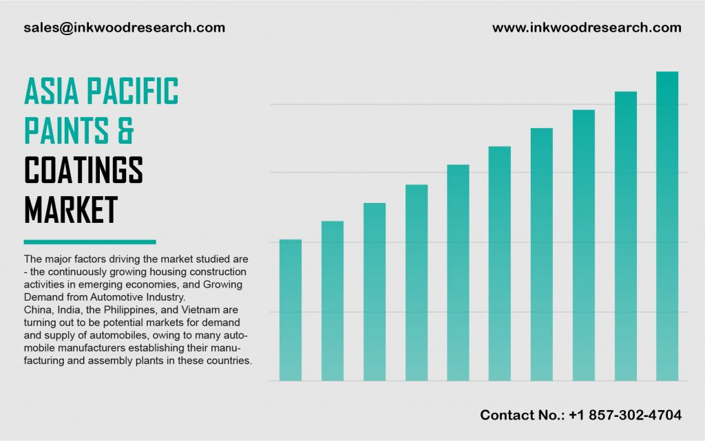 asia-pacific-paints-and-coatings-market