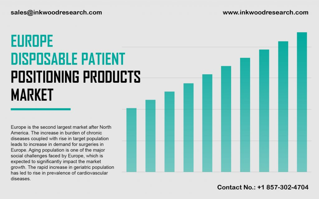 europe-disposable-patient-positioning-products-market