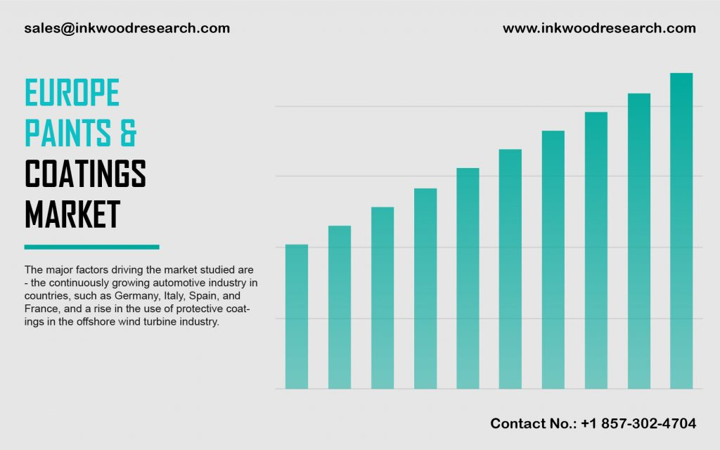 europe-paints-and-coatings-market