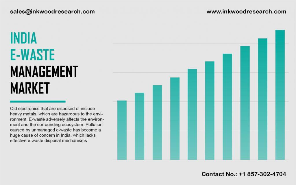 india-e-waste-management-market