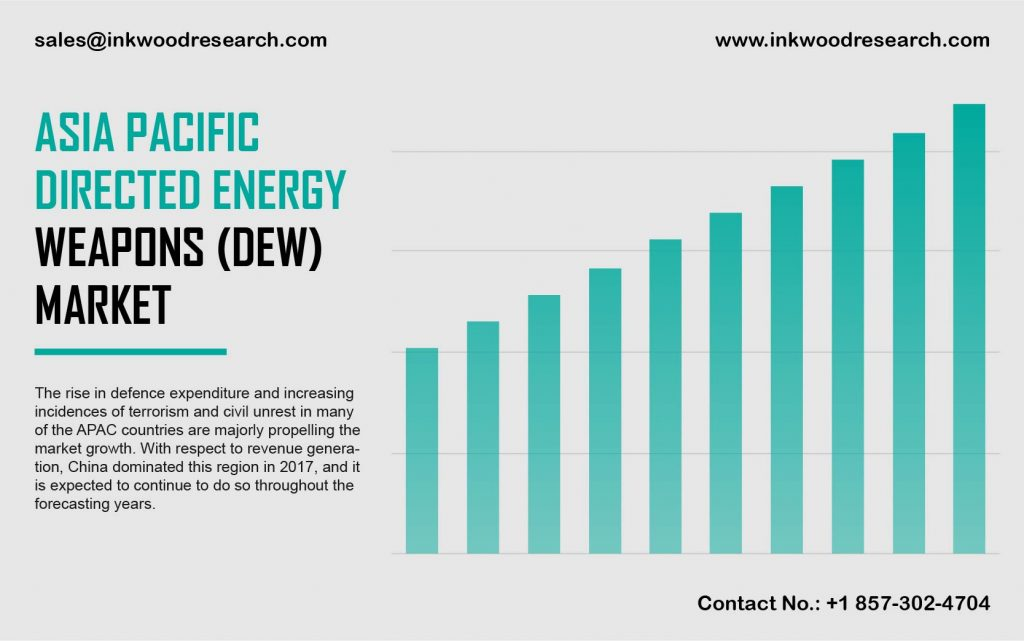 asia-pacific-directed-energy-weapons-market