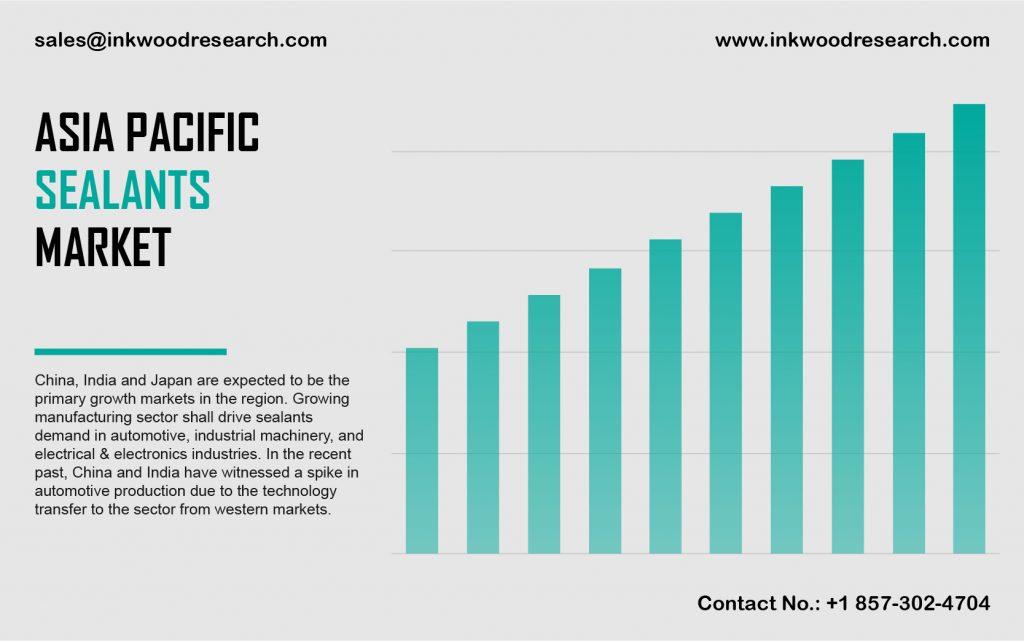 asia-pacific-sealants-market-growth