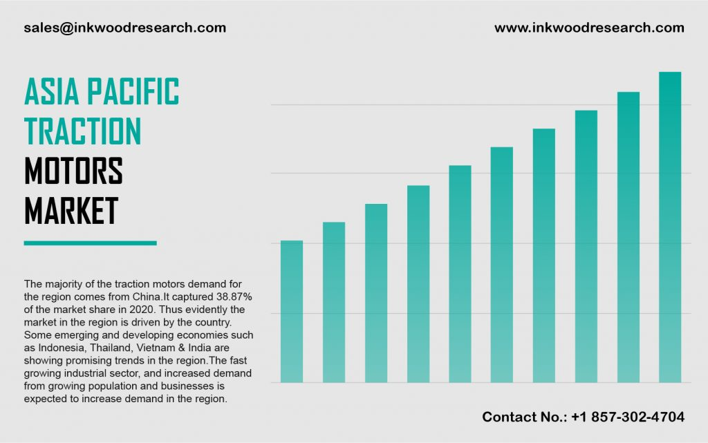 asia-pacific--traction-motor-market