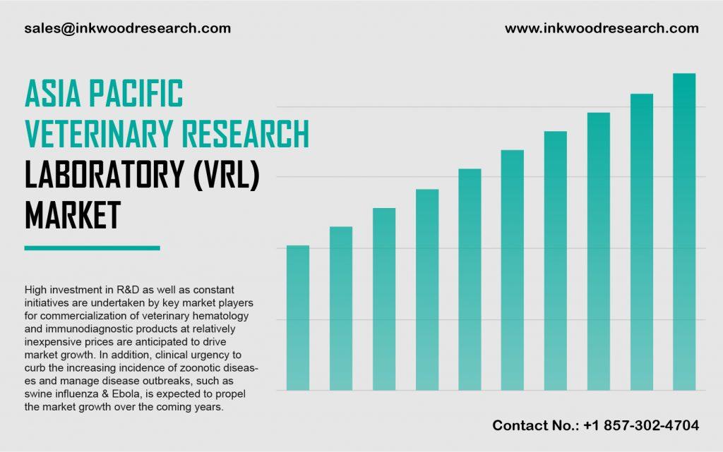 asia-pacific-veterinary-research-laboratory-market