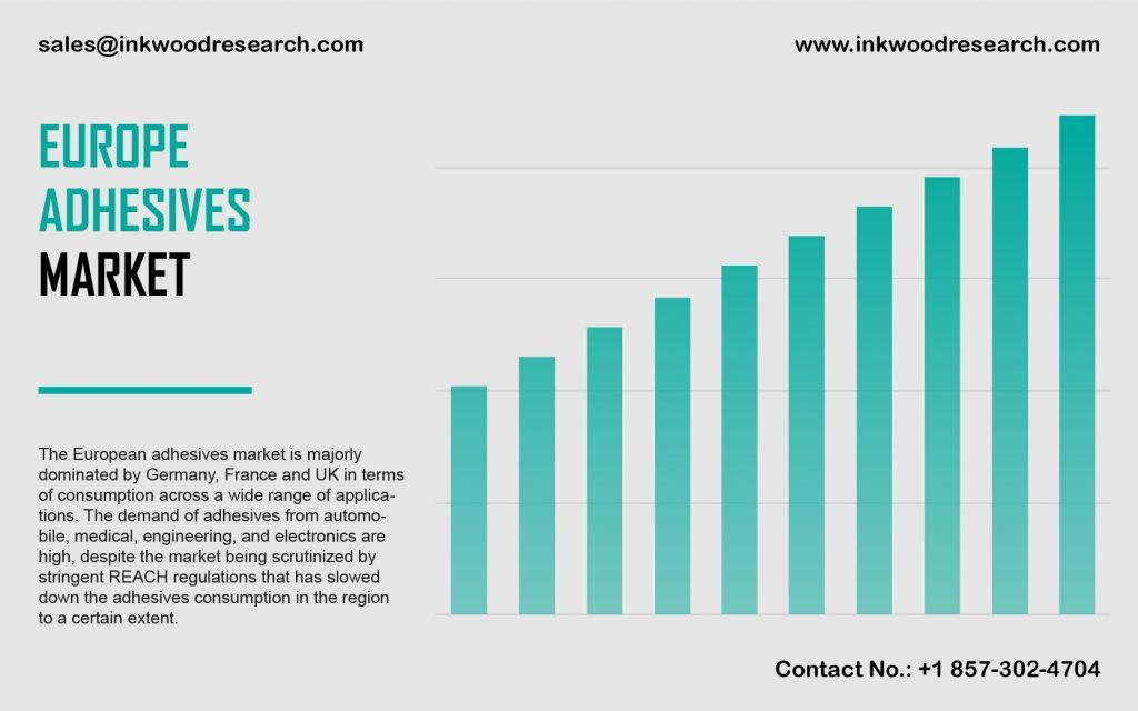 europe-adhesives-market