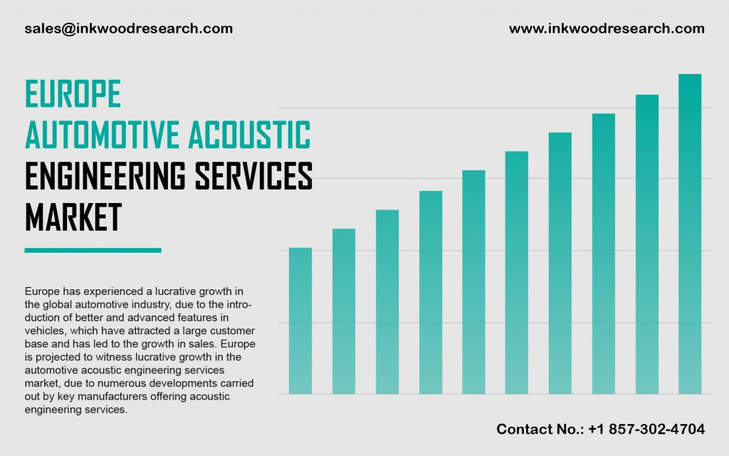 europe-automotive-acoustic-engineering-services-market