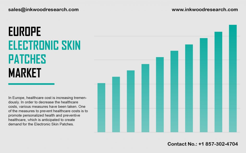 europe-electronic-skin-patches-market