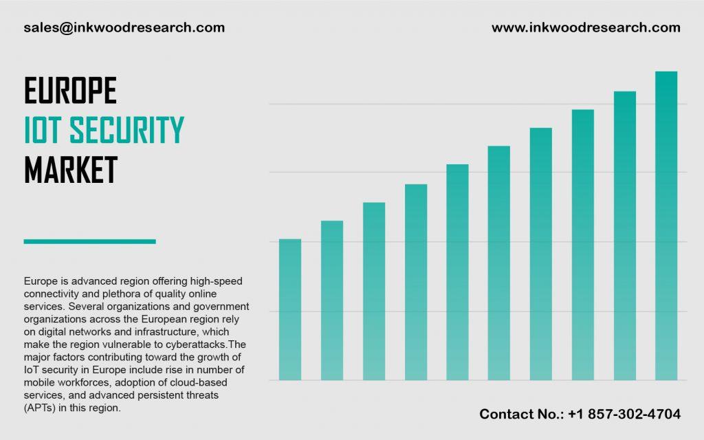 europe-iot-security-market