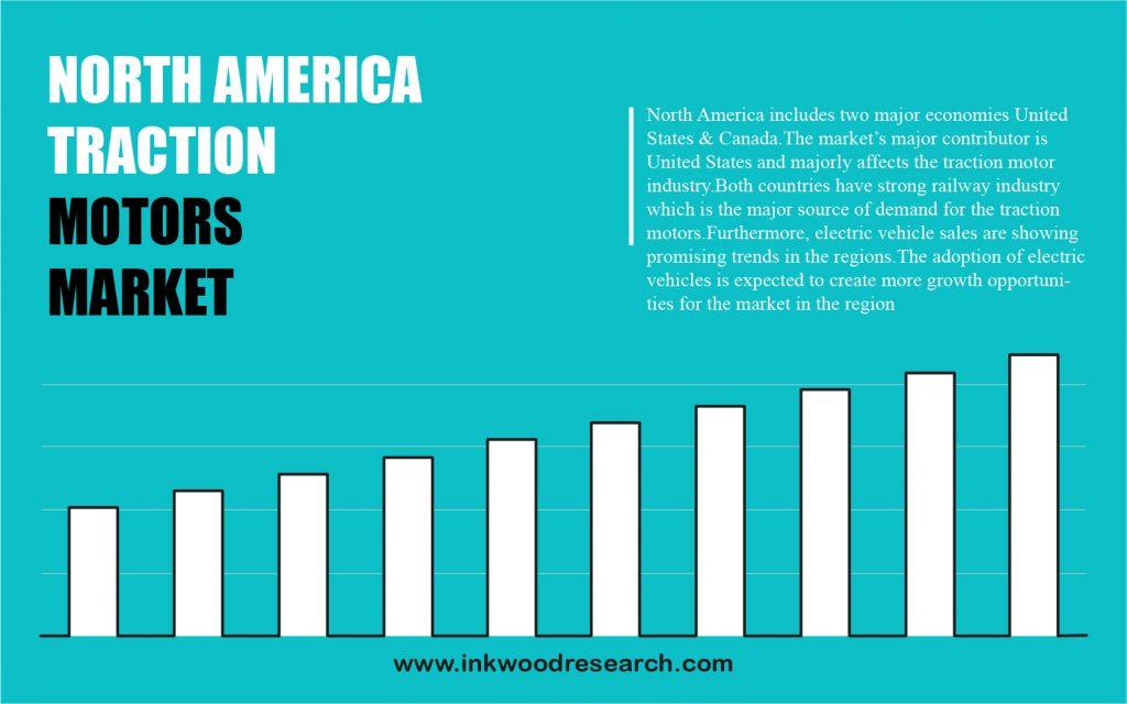 north-america-traction-motor-market
