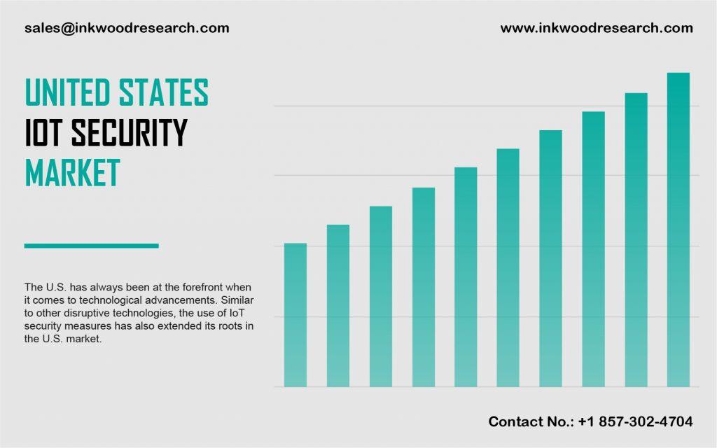 united-states-iot-security-market