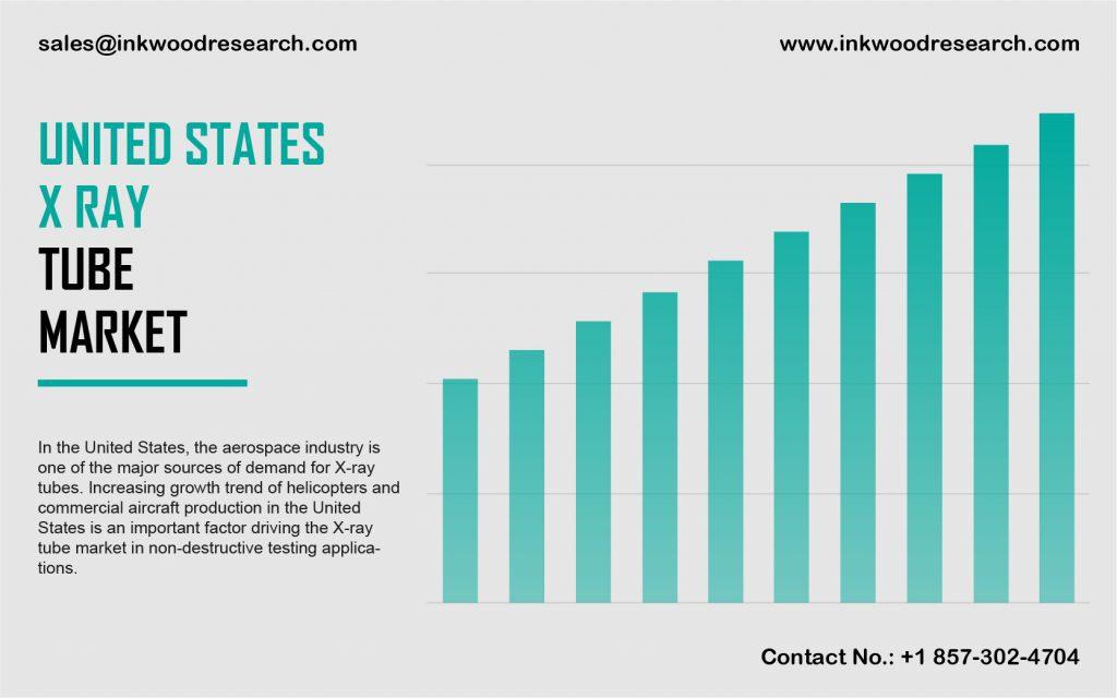 united-states-x-ray-tube-market