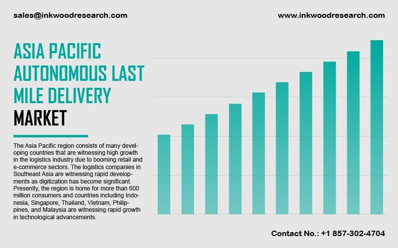 asia-pacific-autonomous-last-mile-delivery-market