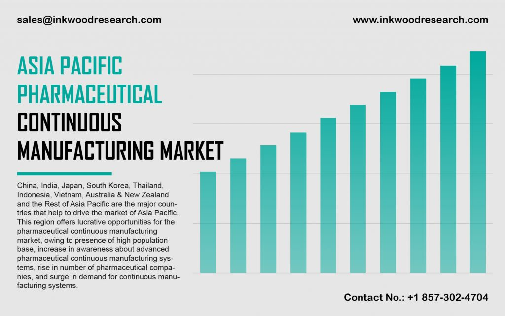 asia-pacific-pharmaceutical-continuous-manufacturing-market
