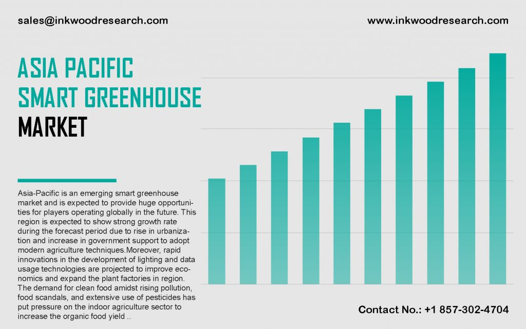 asia-pacific-smart-greenhouse-market