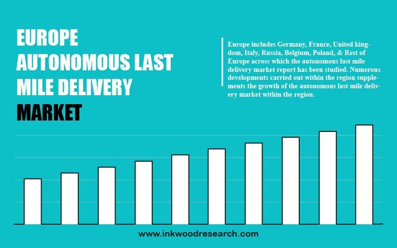 europe-autonomous-last-mile-delivery-market