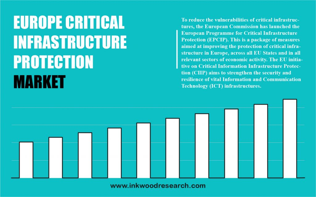 europe-critical-infrastructure-protection-market