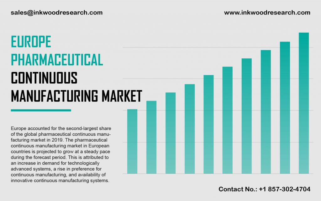 europe-pharmaceutical-continuous-manufacturing-market