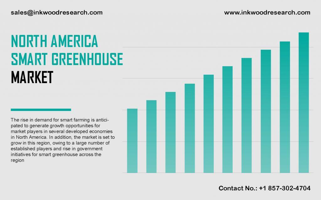 north-america-smart-greenhouse-market