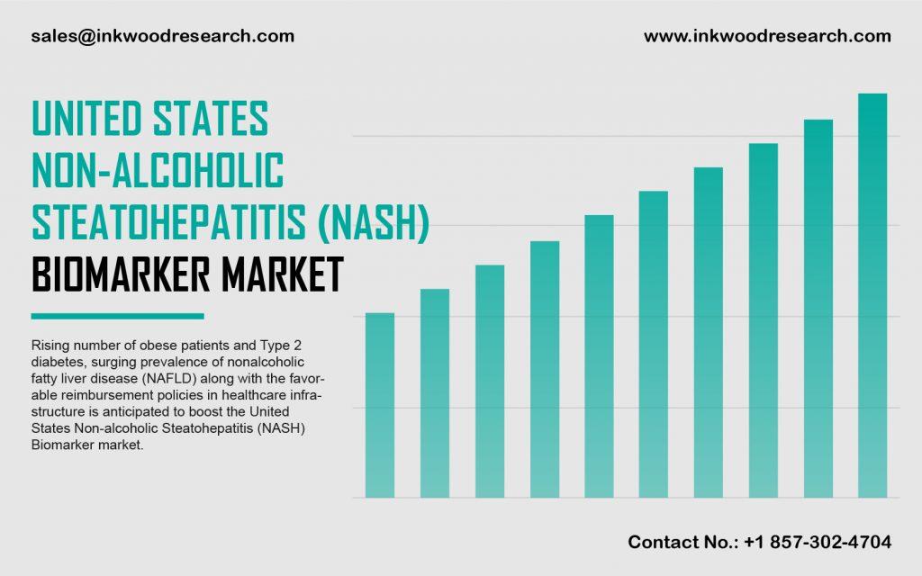 united-states-non-alcoholic-steatohepatitis-biomarker-market