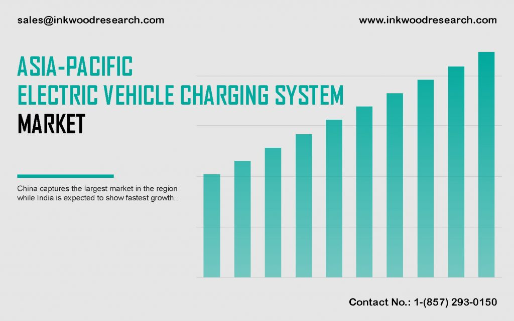 asia-pacific-electric-vehicle-charging-system-market