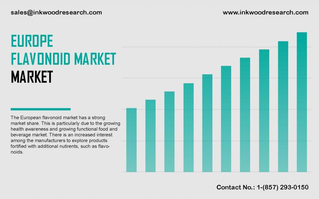 europe-flavonoid-market