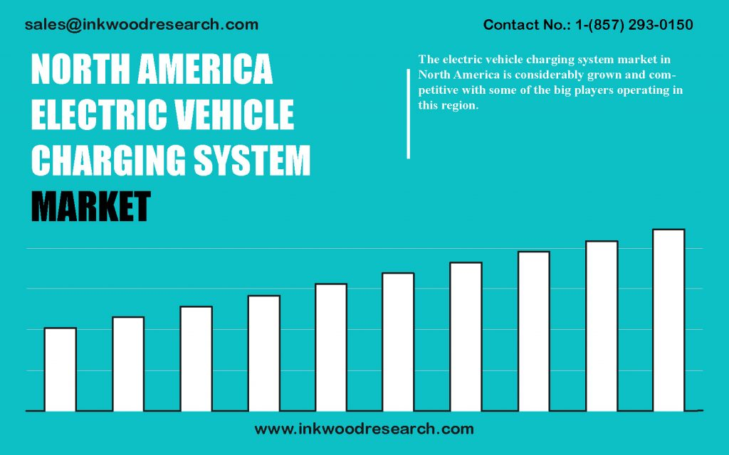 north-america-electric-vehicle-charging-system-market